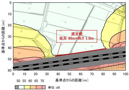 鉄道騒音予測結果(遮音壁設置後)
