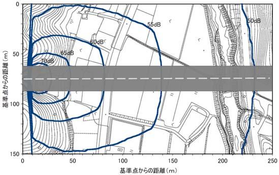 トンネル部騒音平面予測結果