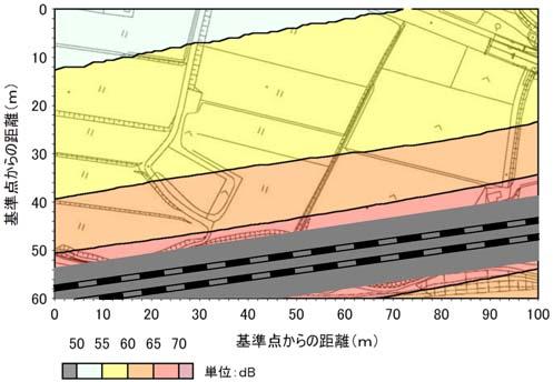 鉄道騒音予測結果(遮音壁設置前)