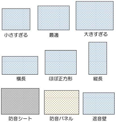 遮音材のサイズ、形状、素材